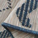 Outdoor Plus vloerkleed Blauw 3440
